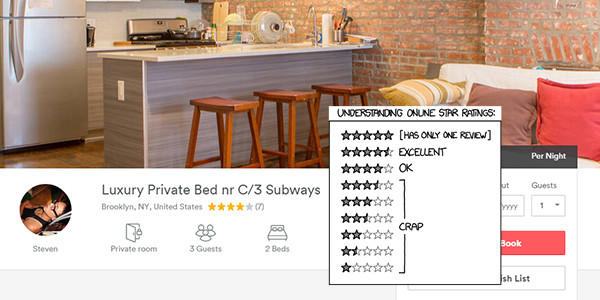 airbnbreviews-mh